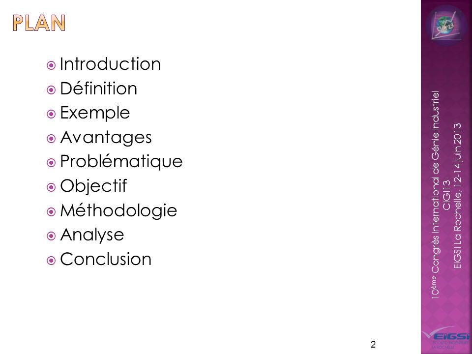 PLAN Introduction Définition Exemple Avantages Problématique Objectif