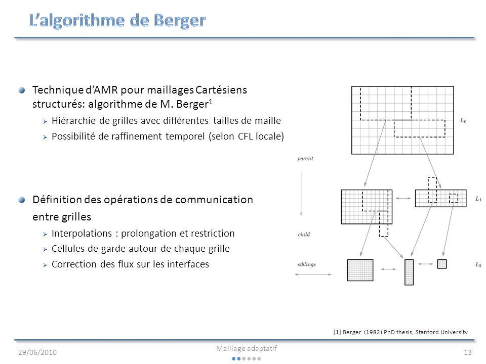 L'algorithme de Berger