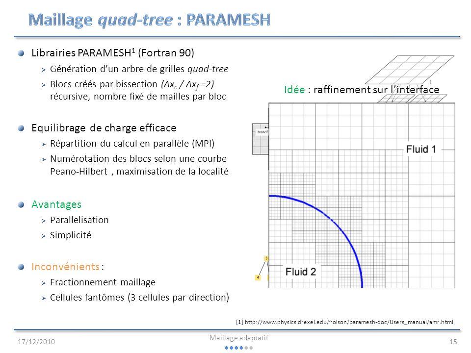 Maillage quad-tree : PARAMESH