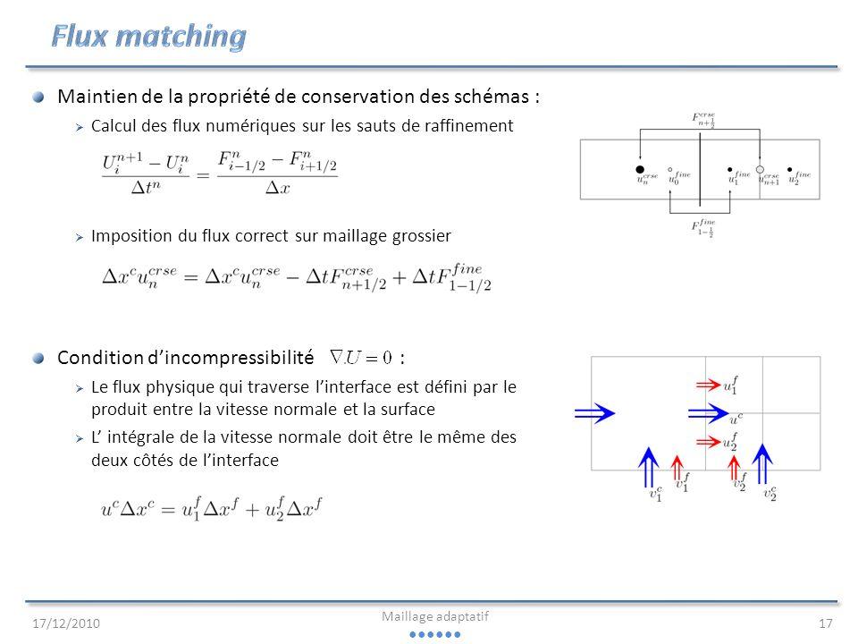 Flux matching Maintien de la propriété de conservation des schémas :