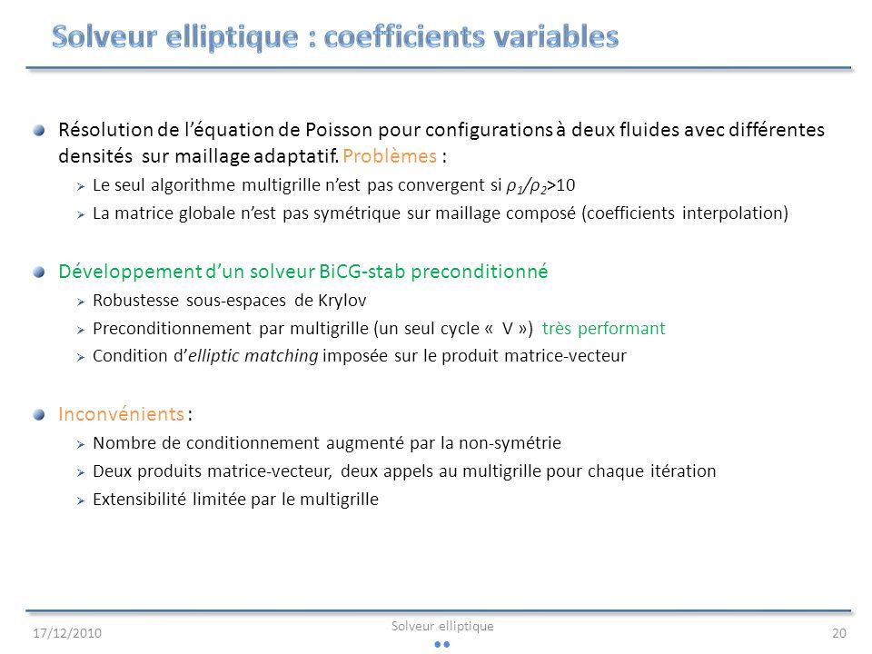 Solveur elliptique : coefficients variables