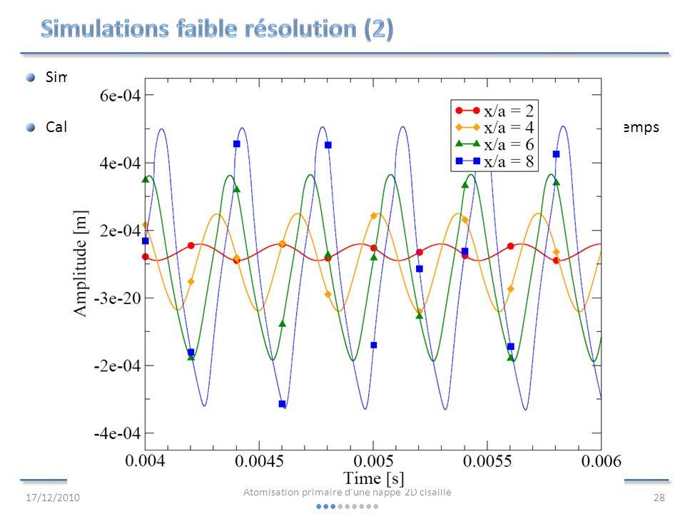 Simulations faible résolution (2)