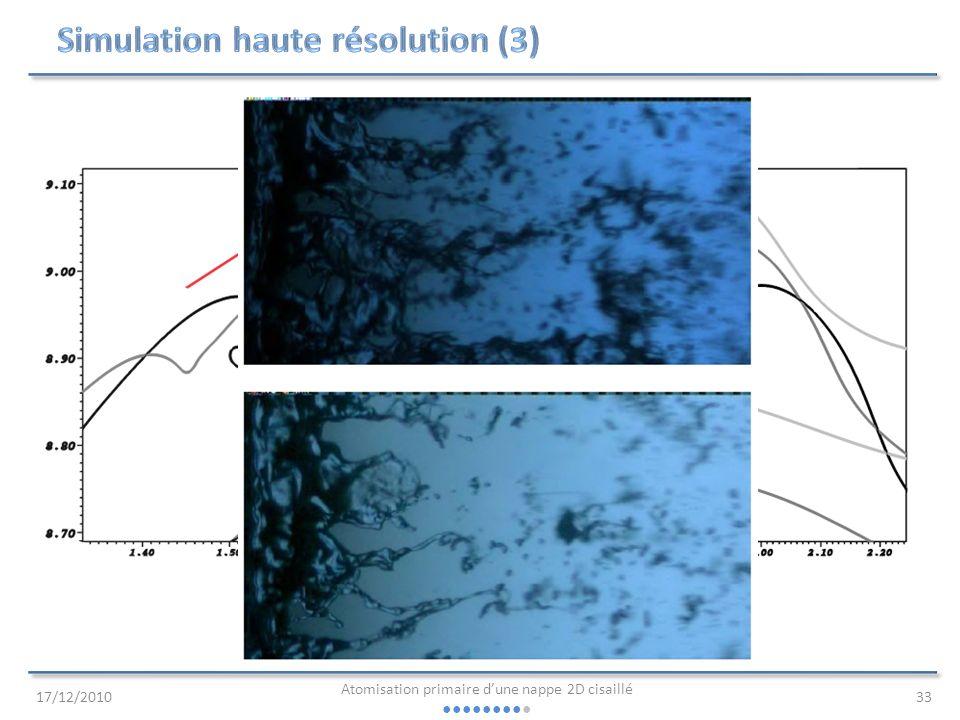 Simulation haute résolution (3)