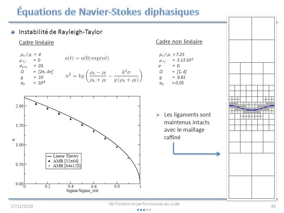 Équations de Navier-Stokes diphasiques