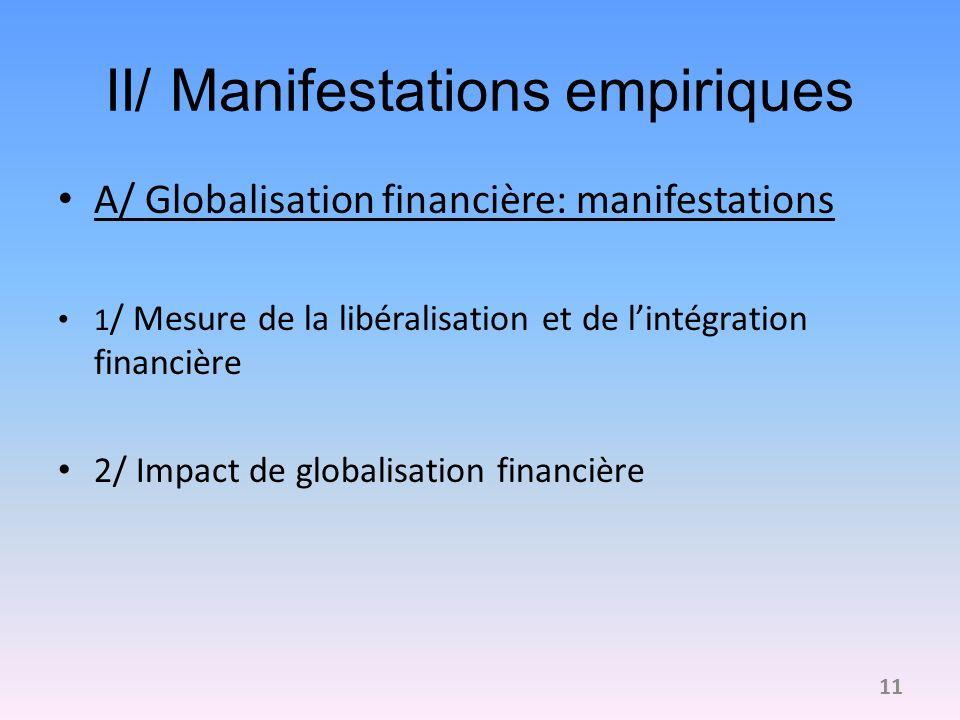 II/ Manifestations empiriques