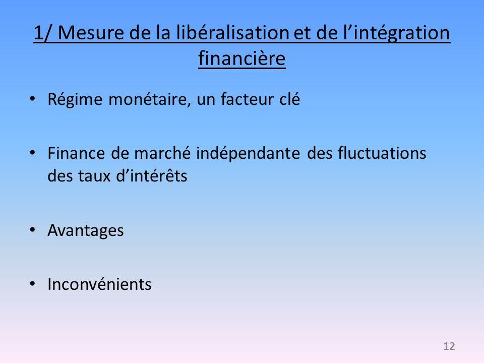 1/ Mesure de la libéralisation et de l'intégration financière