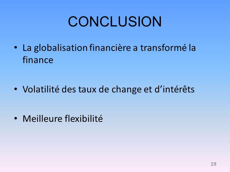 CONCLUSION La globalisation financière a transformé la finance
