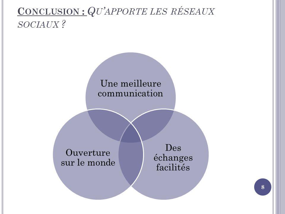 Conclusion : Qu'apporte les réseaux sociaux