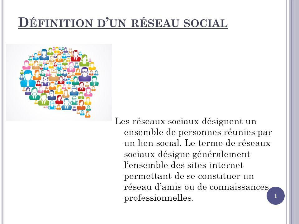 Définition d'un réseau social