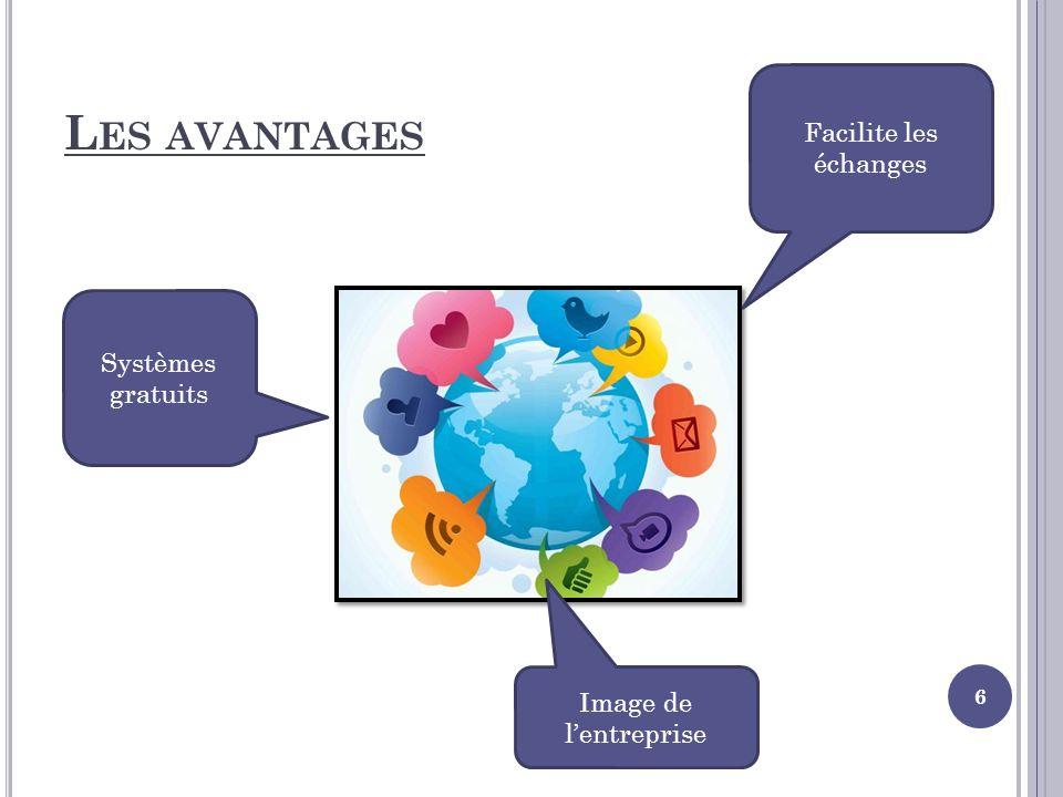 Les avantages Facilite les échanges Systèmes gratuits