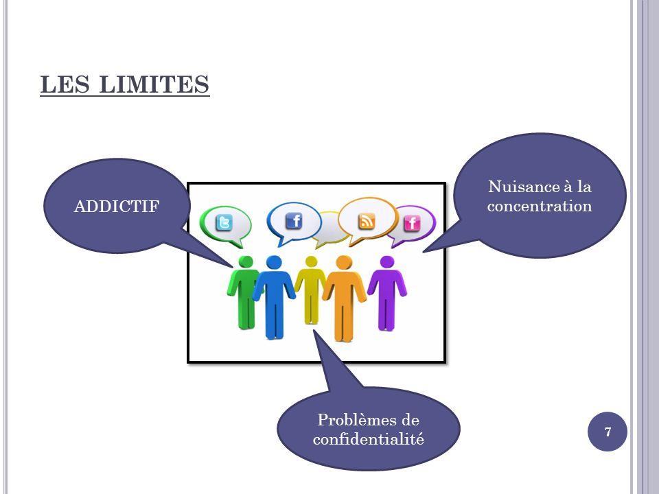 les limites Nuisance à la concentration ADDICTIF