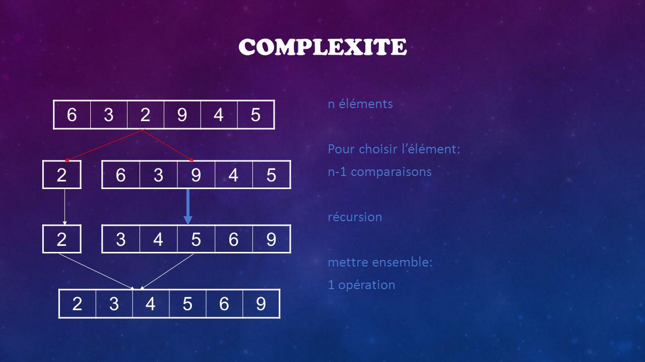 COMPLEXITE n éléments. Pour choisir l'élément: n-1 comparaisons. récursion. mettre ensemble: 1 opération.