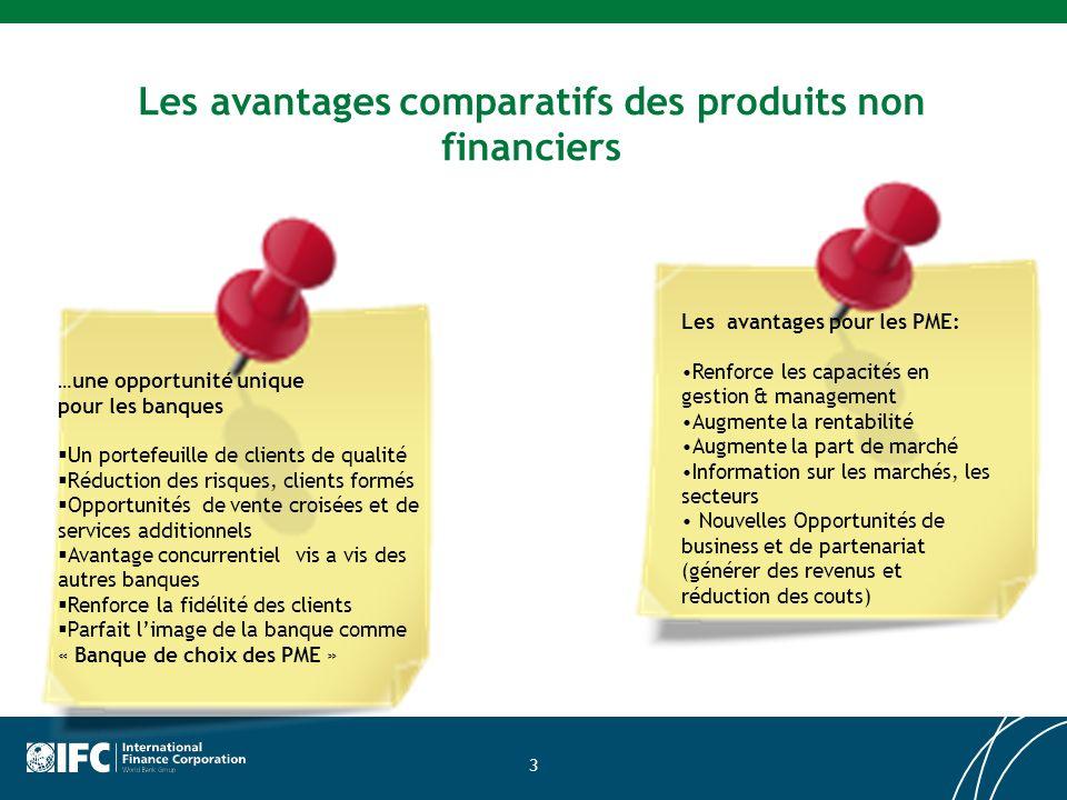 Les avantages comparatifs des produits non financiers