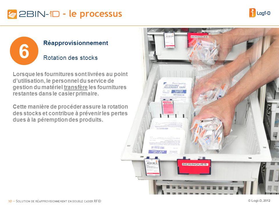 7 - le processus Réapprovisionnement Rangement