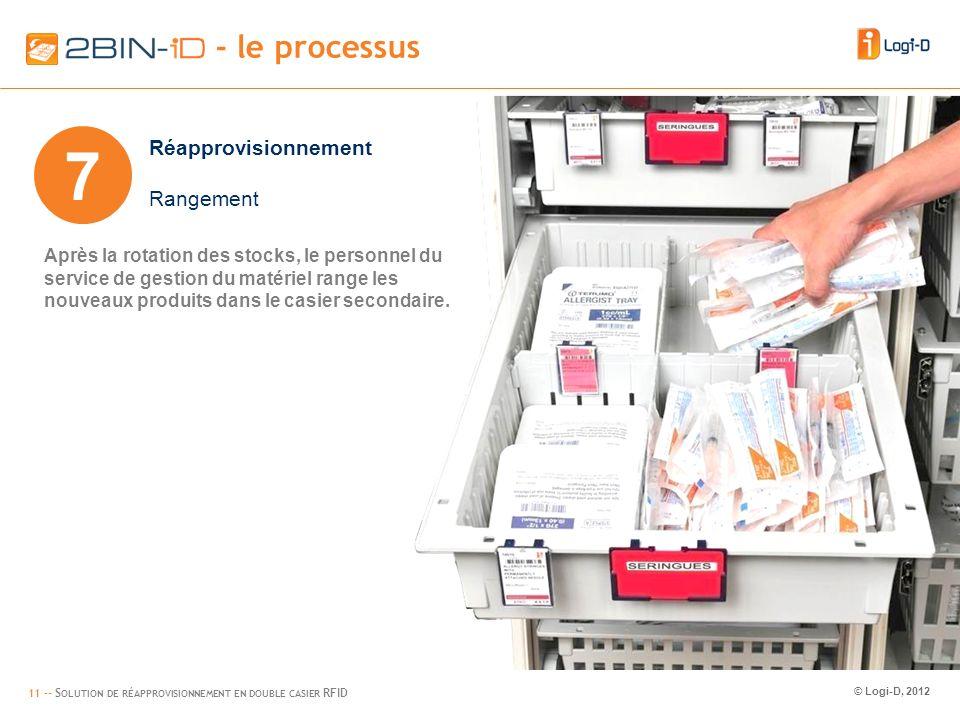 8 - le processus Réapprovisionnement Retour de l'étiquette RFID