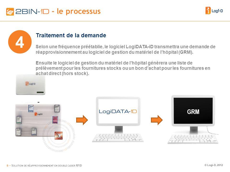 2BIN-iD – Order processing
