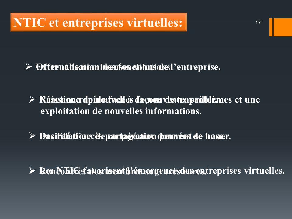 NTIC et entreprises virtuelles: