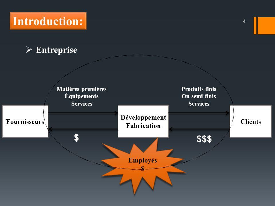 Introduction: Entreprise $ $$$ Fournisseurs Développement Fabrication