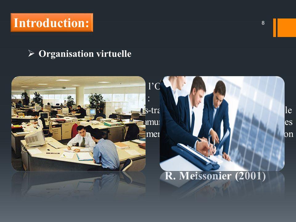 Introduction: R. Meissonier (2001) Organisation virtuelle