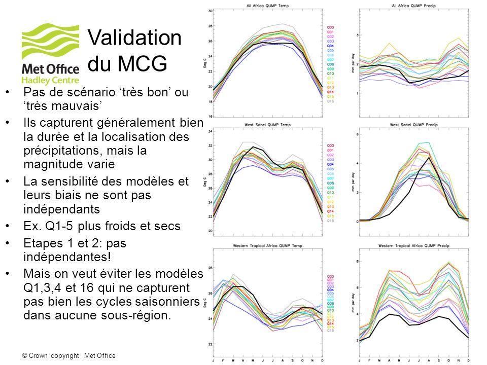 Validation du MCG Pas de scénario 'très bon' ou 'très mauvais'