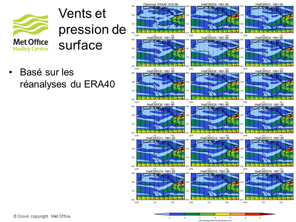 Vents et pression de surface