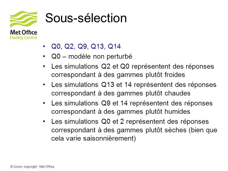 Sous-sélection Q0, Q2, Q9, Q13, Q14 Q0 – modèle non perturbé