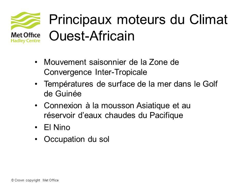 Principaux moteurs du Climat Ouest-Africain