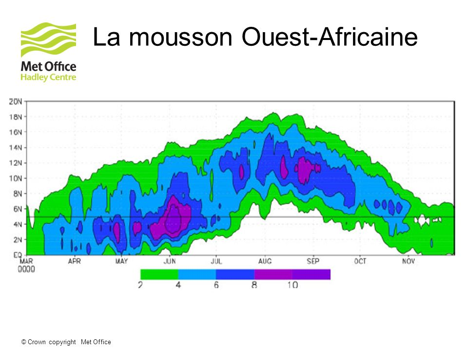 La mousson Ouest-Africaine