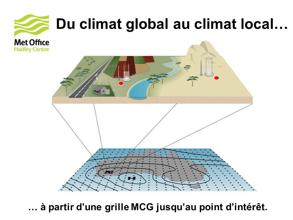 Du climat global au climat local…