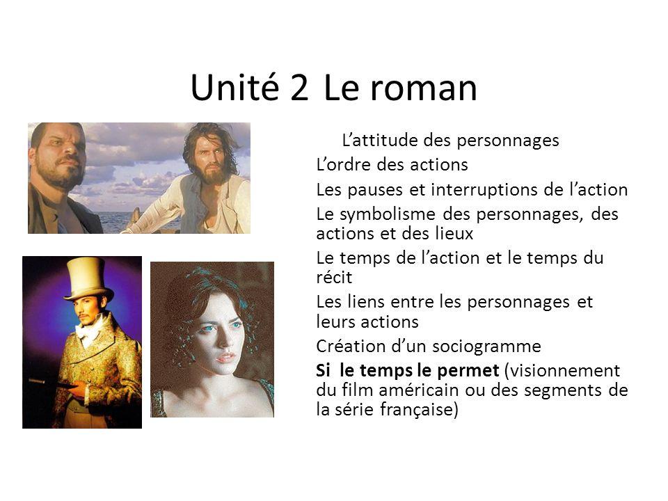 Unité 2 Le roman L'attitude des personnages L'ordre des actions