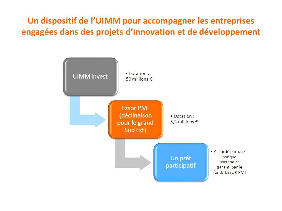 Un dispositif de l'UIMM pour accompagner les entreprises engagées dans des projets d'innovation et de développement