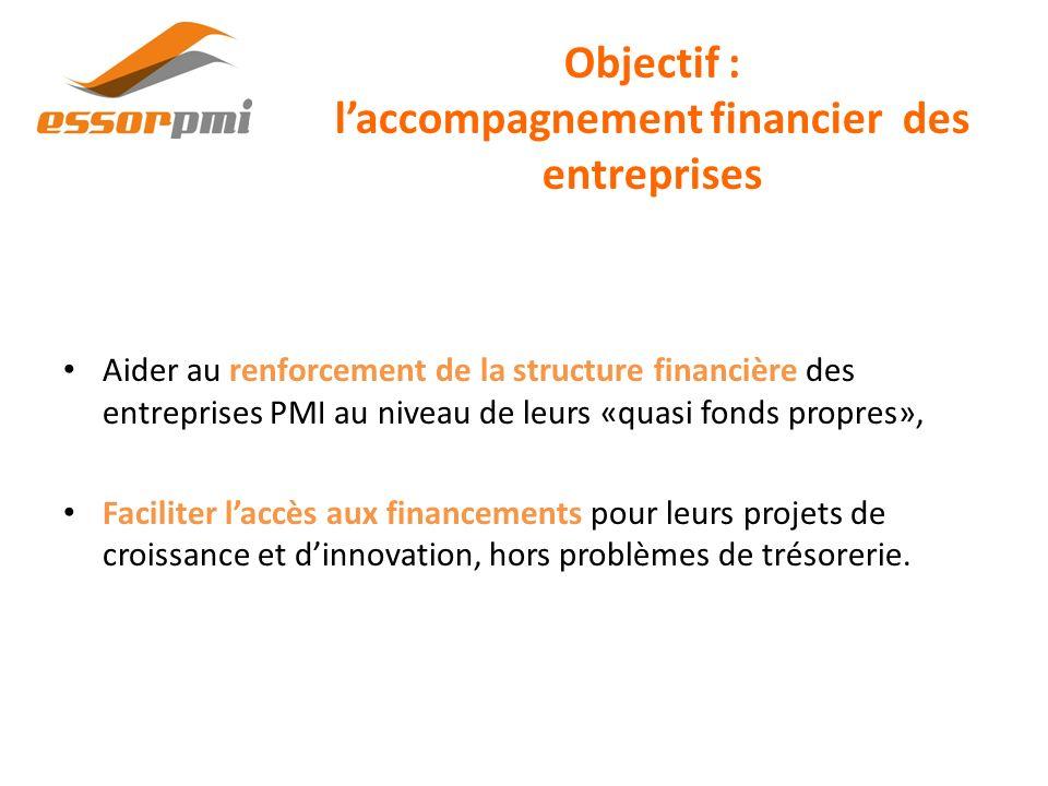 Objectif : l'accompagnement financier des entreprises