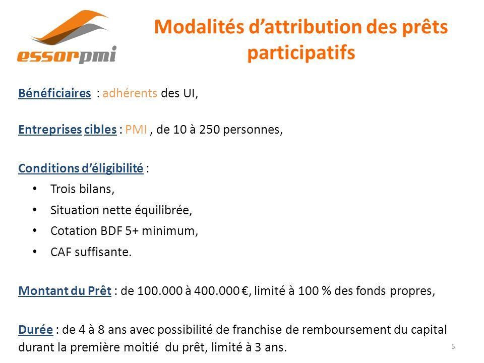 Modalités d'attribution des prêts participatifs