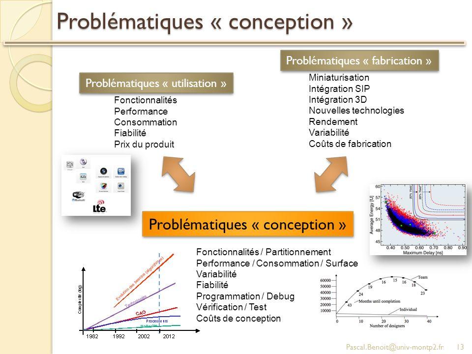 Problématiques « conception »