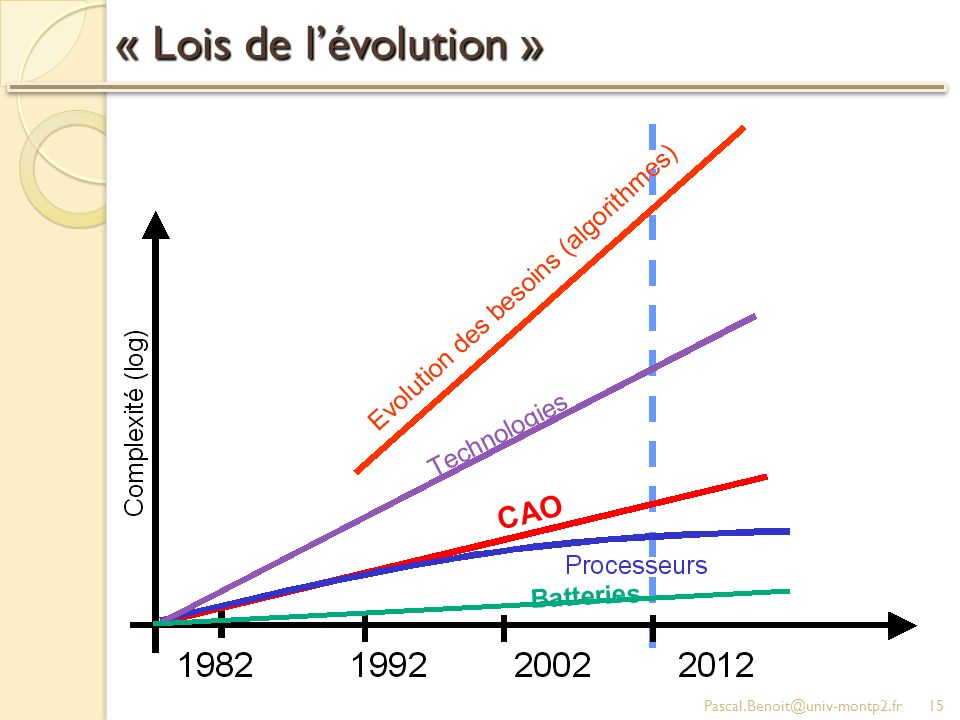 « Lois de l'évolution » Pascal.Benoit@univ-montp2.fr
