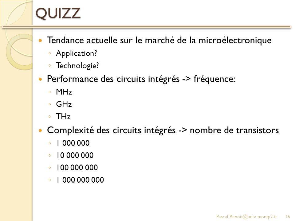 QUIZZ Tendance actuelle sur le marché de la microélectronique