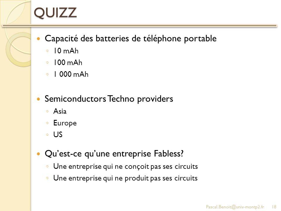 QUIZZ Capacité des batteries de téléphone portable