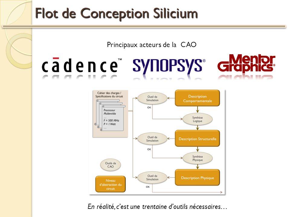 Flot de Conception Silicium