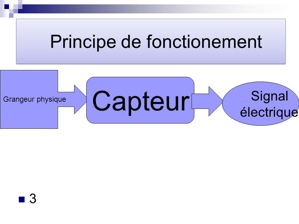 Principe de fonctionement