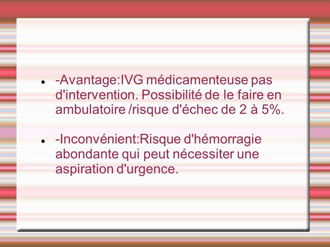 -Avantage:IVG médicamenteuse pas d intervention