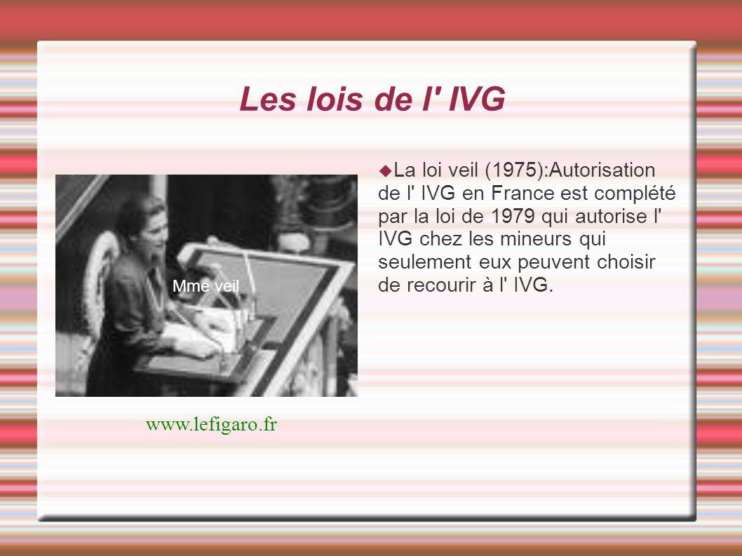 Les lois de l IVG
