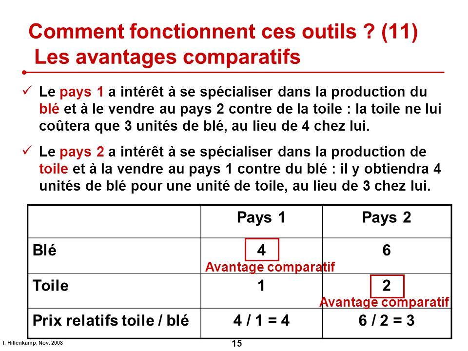 Comment fonctionnent ces outils (11) Les avantages comparatifs