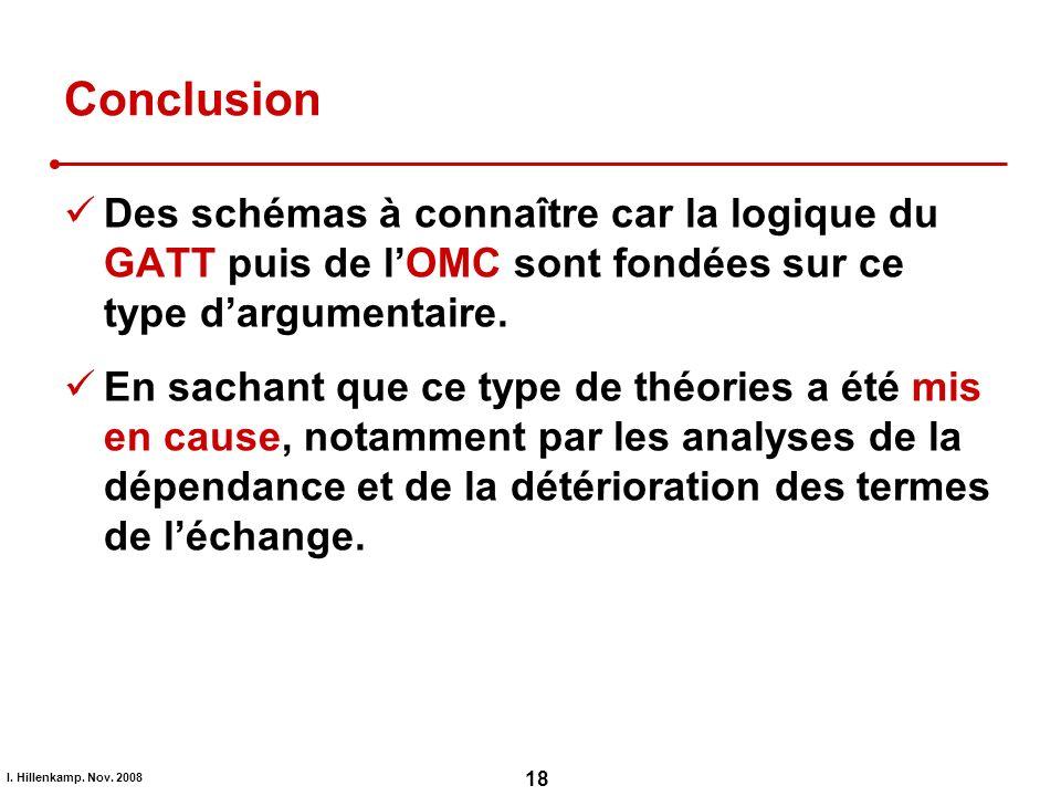 Conclusion Des schémas à connaître car la logique du GATT puis de l'OMC sont fondées sur ce type d'argumentaire.