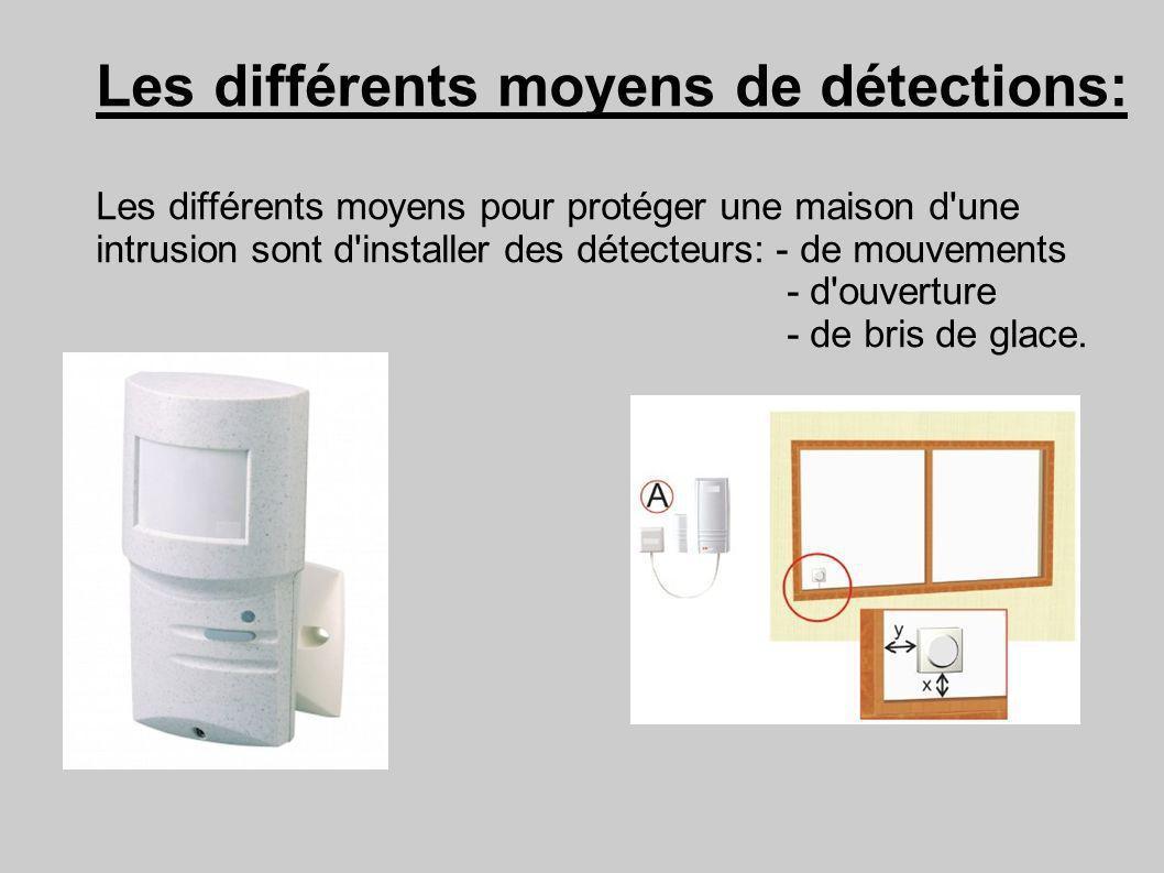 Les différents moyens de détections: Les différents moyens pour protéger une maison d une intrusion sont d installer des détecteurs: - de mouvements - d ouverture - de bris de glace.
