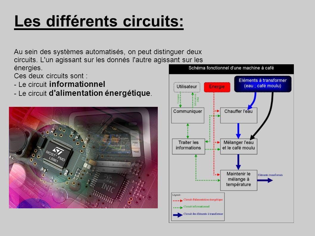 Les différents circuits: