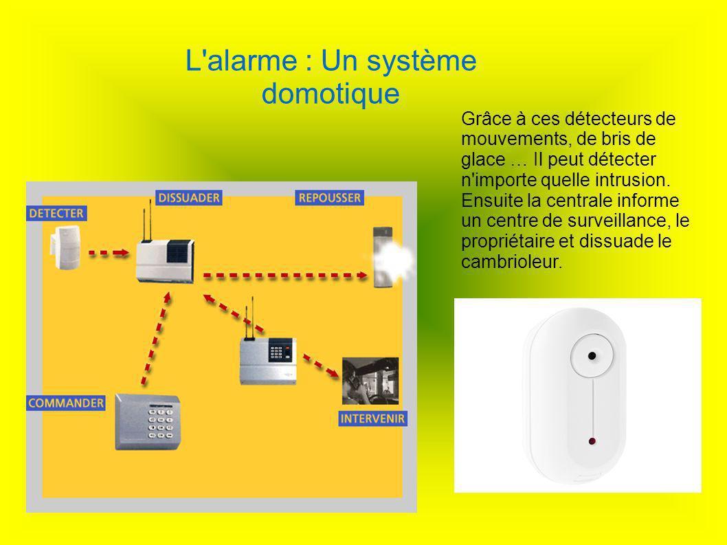 L alarme : Un système domotique