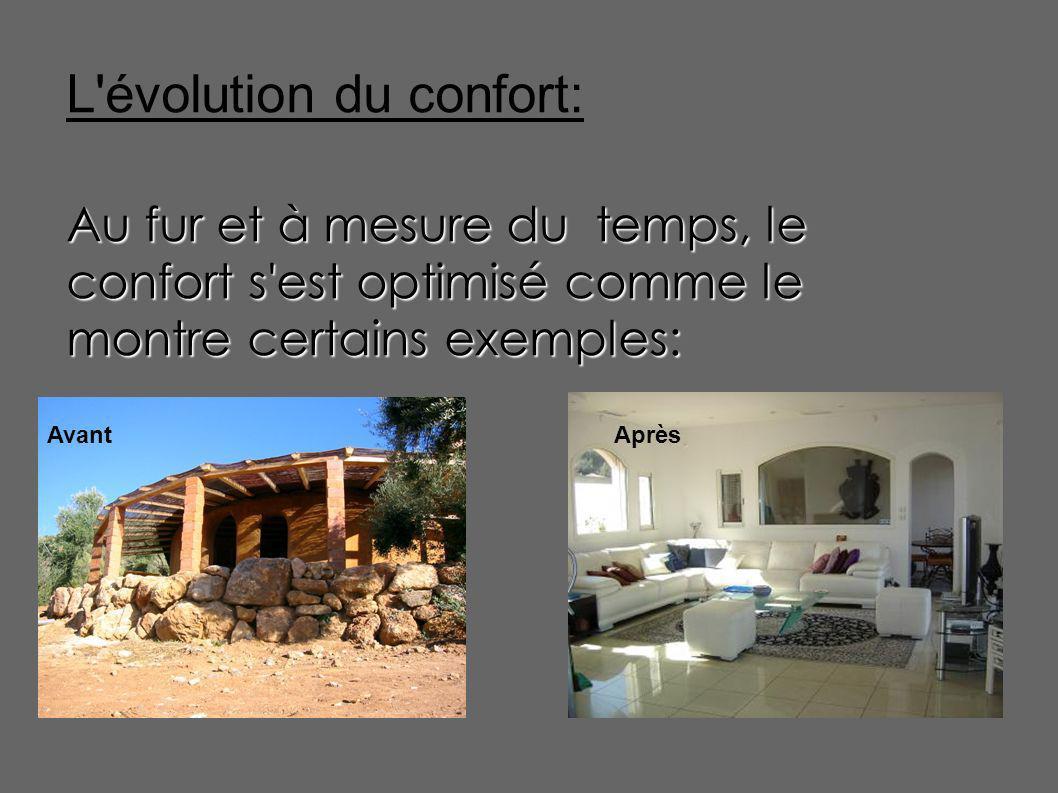 L évolution du confort: