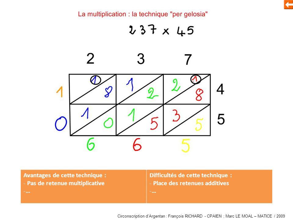 Multiplier « per Gelosia »