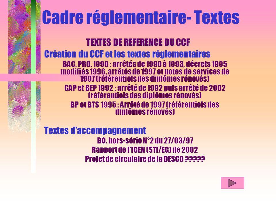 Cadre réglementaire- Textes