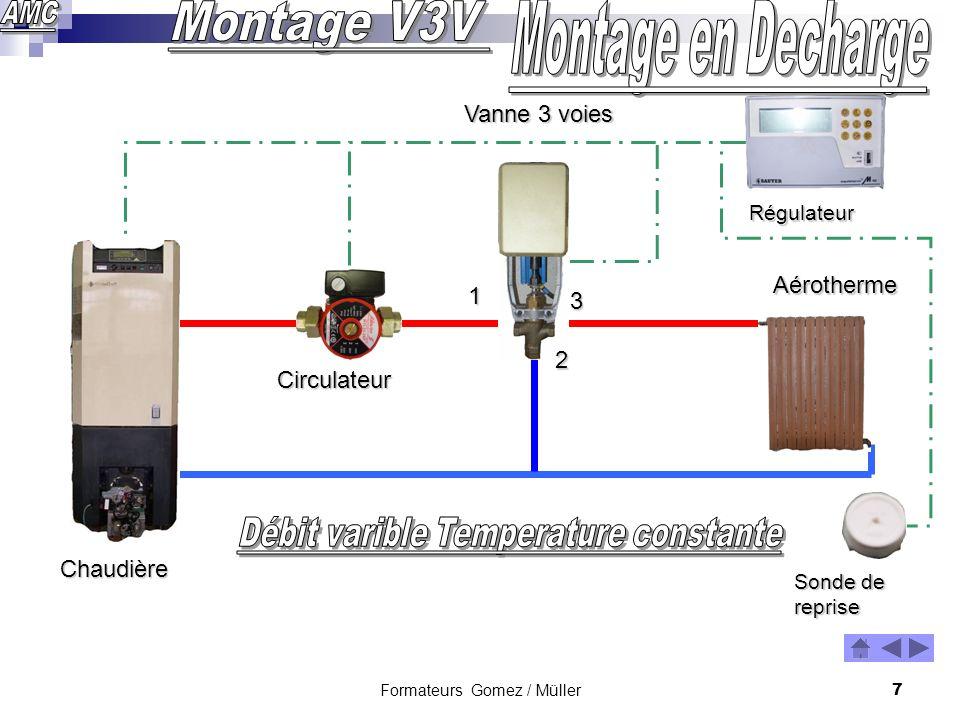 Montage V3V Montage en Decharge Débit varible Temperature constante